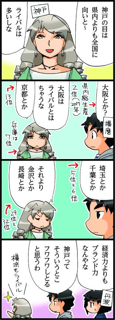 【神戸・阪神のエピソードマンガ(エピソードマンガ4コマ)】ライバルは!?